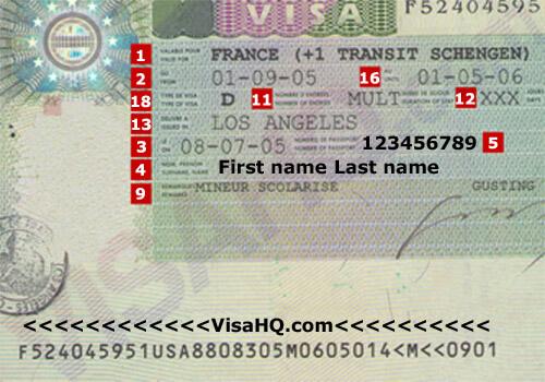 france visa application requirements