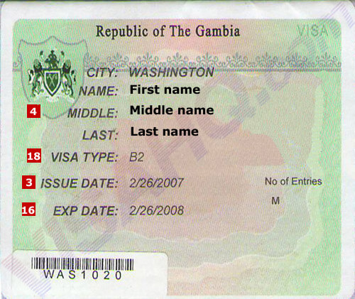 How much is a passport card in gambian